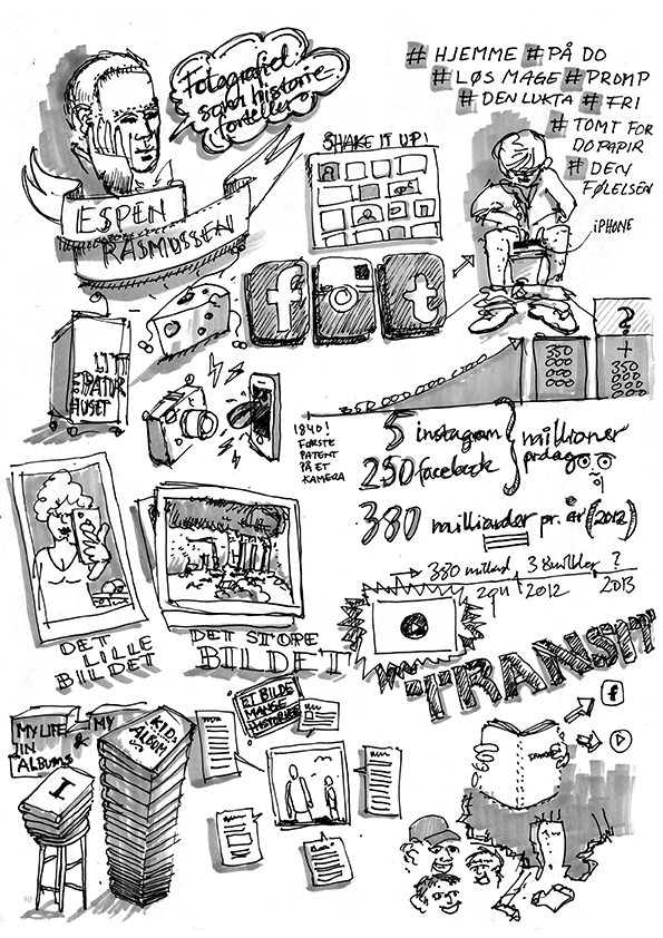 My Sketchnote on Sketchnote Army